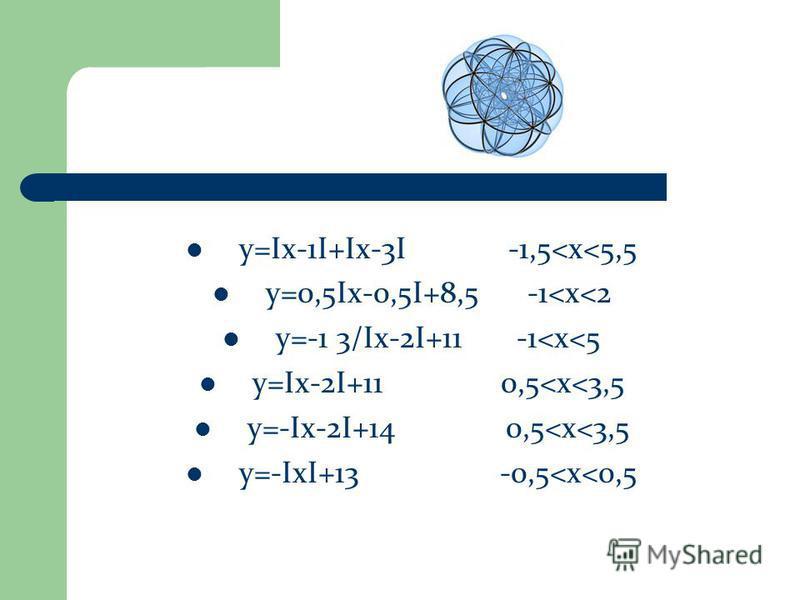 y=Ix-1I+Ix-3I -1,5<x<5,5 y=0,5Ix-0,5I+8,5 -1<x<2 y=-1 3/Ix-2I+11 -1<x<5 y=Ix-2I+11 0,5<x<3,5 y=-Ix-2I+14 0,5<x<3,5 y=-IxI+13 -0,5<x<0,5