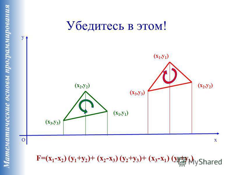 Убедитесь в этом! x y O (x 1,y 1 ) (x 2,y 2 ) (x 3,y 3 ) F=(x 1 -x 2 ) (y 1 +y 2 )+ (x 2 -x 3 ) (y 2 +y 3 )+ (x 3 -x 1 ) (y 3 +y 1 ) (x 1,y 1 ) (x 2,y 2 ) (x 3,y 3 )