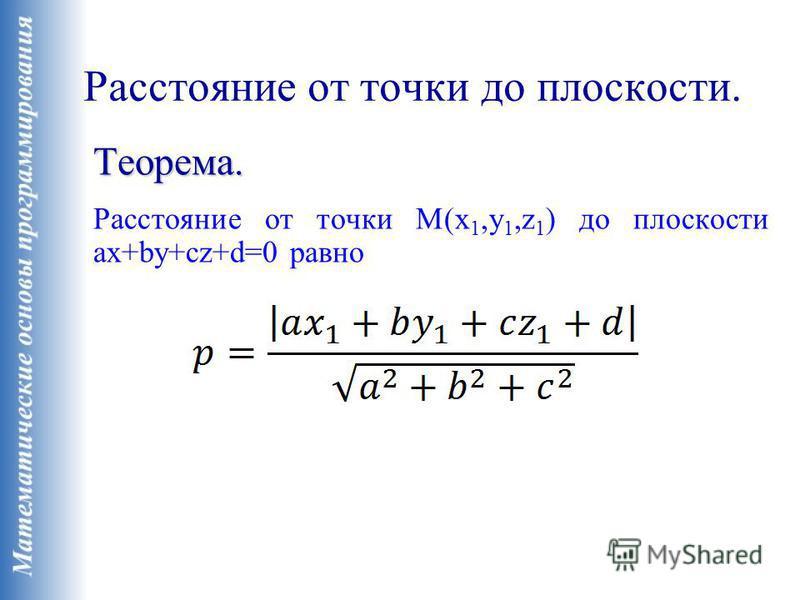 Расстояние от точки до плоскости. Теорема. Расстояние от точки M(x 1,y 1,z 1 ) до плоскости ax+by+cz+d=0 равно