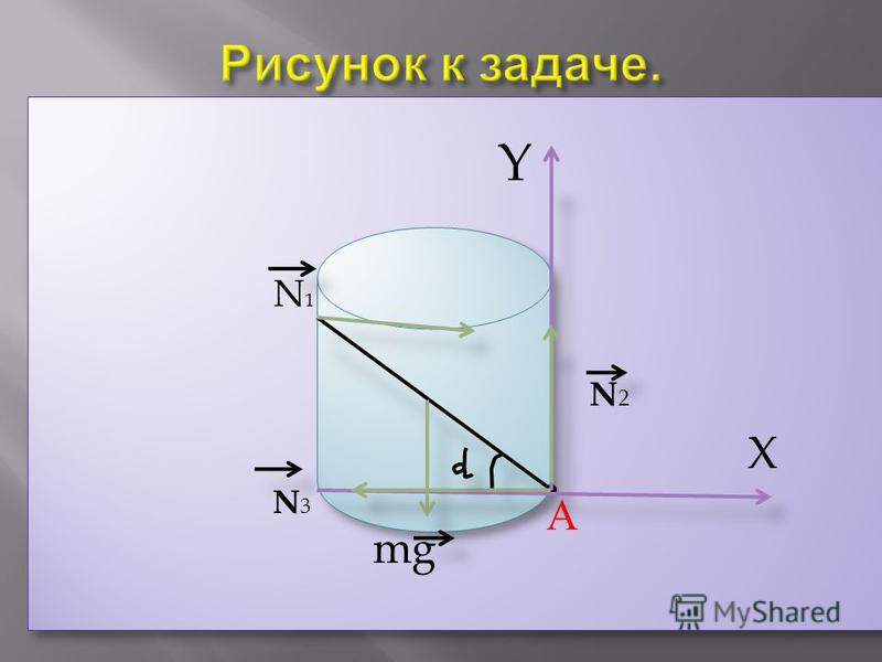 Y N 1 N 2 X N 3 mg Y N 1 N 2 X N 3 mg А