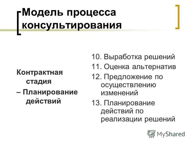 Модель процесса консультирования Контрактная стадия – Планирование действий 10. Выработка решений 11. Оценка альтернатив 12. Предложение по осуществлению изменений 13. Планирование действий по реализации решений