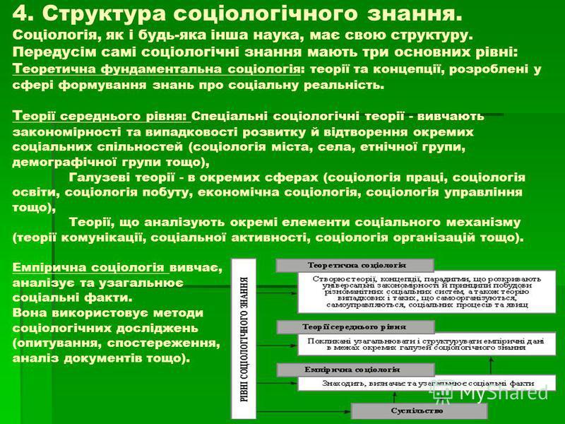 4. Структура соціологічного знання. Соціологія, як і будь-яка інша наука, має свою структуру. Передусім самі соціологічні знання мають три основних рівні: Т еоретична фундаментальна соціологія: теорії та концепції, розроблені у сфері формування знань