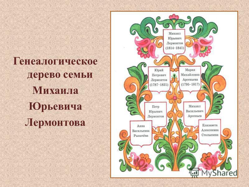Генеалогическое дерево семьи Михаила Юрьевича Лермонтова