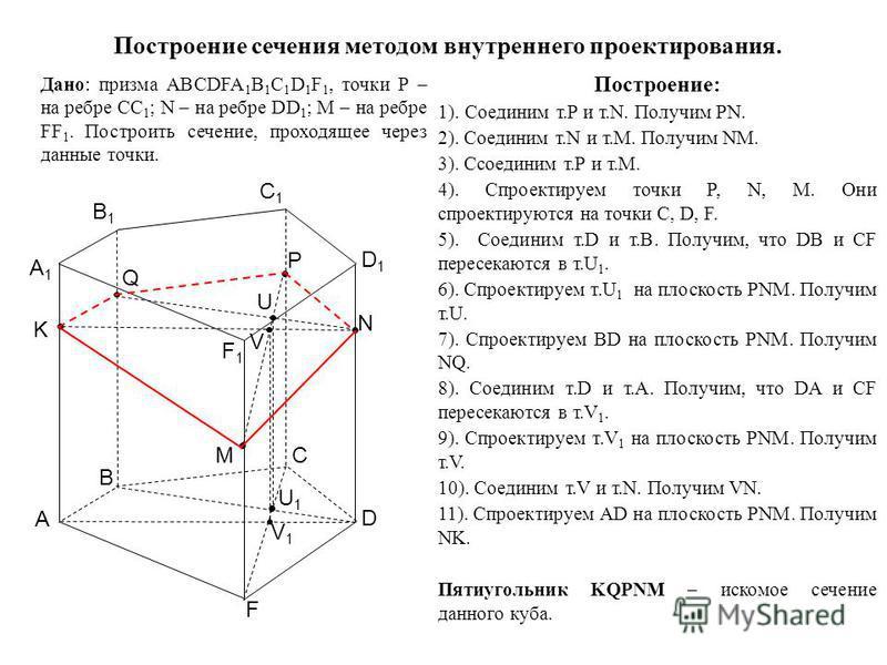 A A1A1 B B1B1 C C1C1 D D1D1 F F1F1 N P M U1U1 U V V1V1 K Q Построение сечения методом внутреннего проектирования. Дано: призма ABCDFA 1 B 1 C 1 D 1 F 1, точки Р – на ребре СС 1 ; N – на ребре DD 1 ; М – на ребре FF 1. Построить сечение, проходящее че