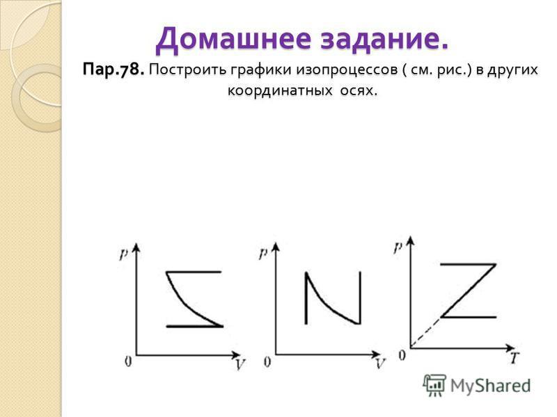 Домашнее задание. Пар.78. Построить графики изопроцессов ( см. рис.) в других координатных осях.