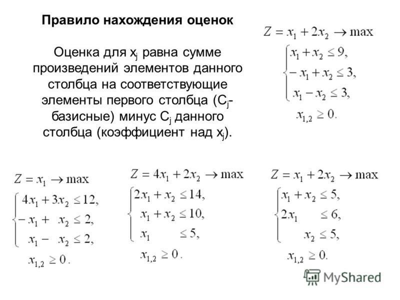 Правило нахождения оценок Оценка для х j равна сумме произведений элементов данного столбца на соответствующие элементы первого столбца (С j - базисные) минус С j данного столбца (коэффициент над х j ).