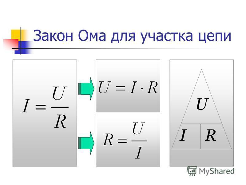 Закон Ома для участка цепи U IR