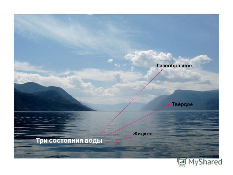 .. Три состояния воды Жидкое Твёрдое Газообразное