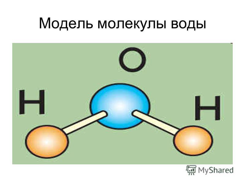 Модель молекулы воды