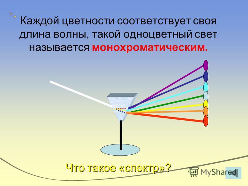 Каждой цветности соответствует своя длина волны, такой одноцветный свет называется монохроматическим. Что такое «спектр»?