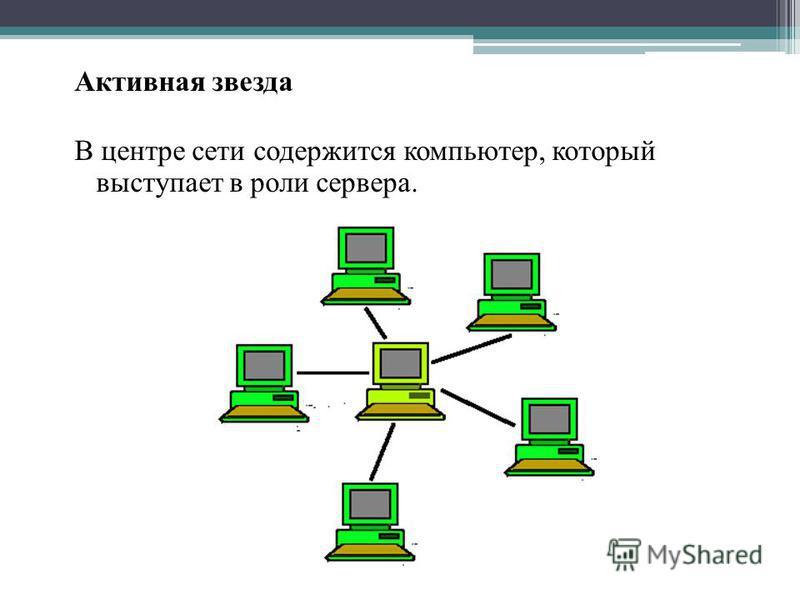 Активная звезда В центре сети содержится компьютер, который выступает в роли сервера.