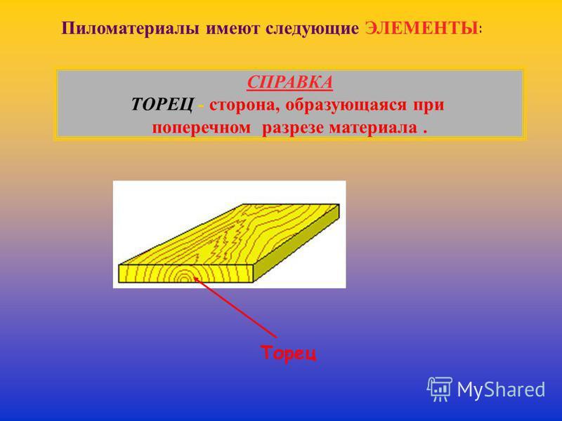 Пиломатериалы имеют следующие ЭЛЕМЕНТЫ : Торец СПРАВКА ТОРЕЦ - сторона, образующаяся при поперечном разрезе материала.