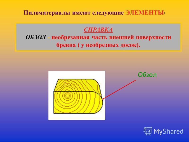 Пиломатериалы имеют следующие ЭЛЕМЕНТЫ : СПРАВКА ОБЗОЛ - необрезанная часть внешней поверхности бревна ( у необрезных досок). Обзол