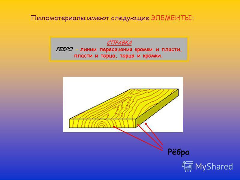Пиломатериалы имеют следующие ЭЛЕМЕНТЫ: Рёбра СПРАВКА РЕБРО - линии пересечения кромки и плести, плести и торца, торца и кромки.