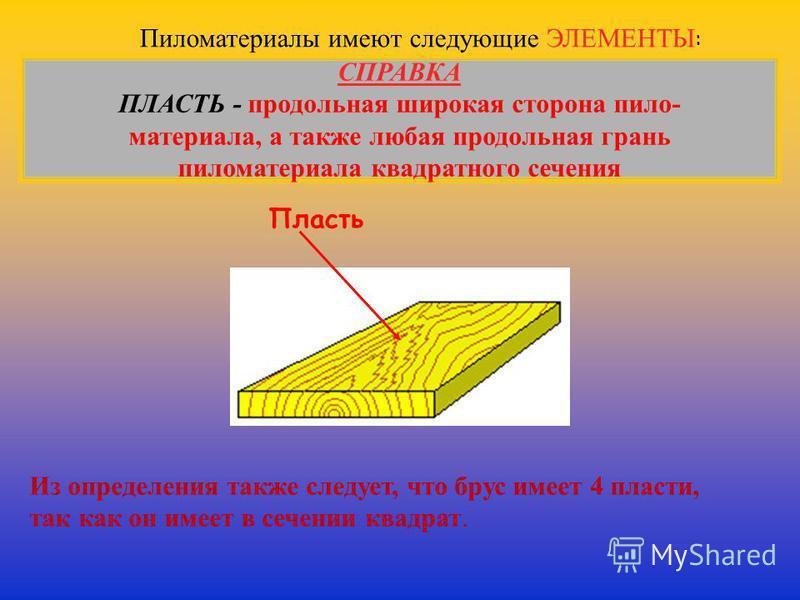 Пиломатериалы имеют следующие ЭЛЕМЕНТЫ : Пласть СПРАВКА ПЛАСТЬ - продольная широкая сторона пило- материала, а также любая продольная грань пиломатериала квадратного сечения Из определения также следует, что брус имеет 4 плести, так как он имеет в се