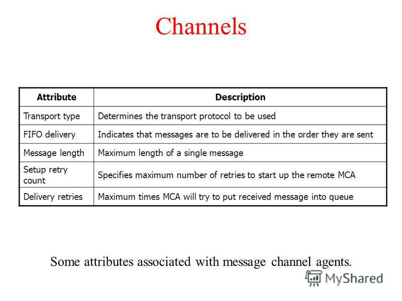 Channels Some attributes associated with message channel agents. AttributeDescription Transport typeDetermines the transport protocol to be used FIFO deliveryIndicates that messages are to be delivered in the order they are sent Message lengthMaximum