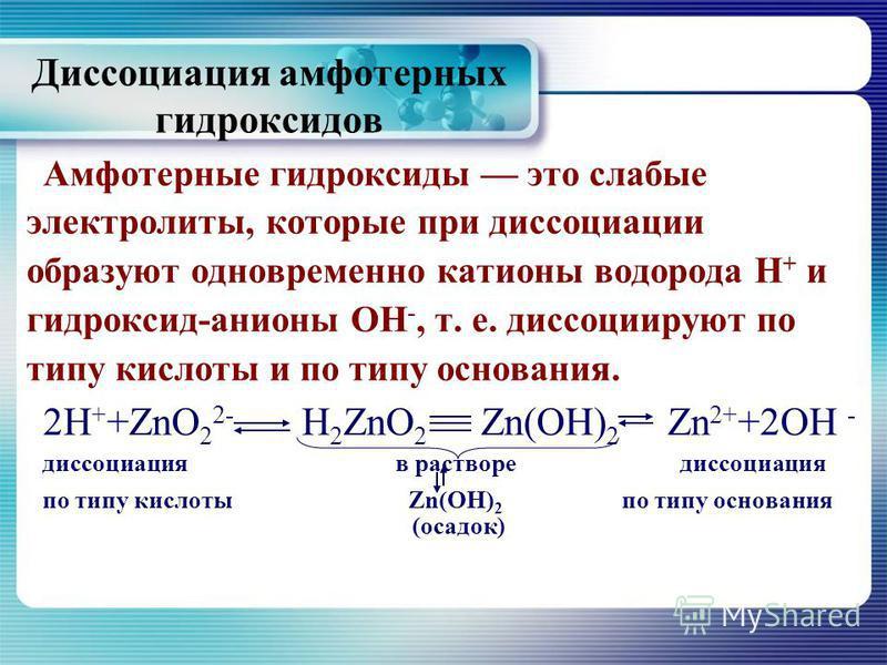 Амфотерные гидроксиды это слабые электролиты, которые при диссоциации образуют одновременно катионы водорода Н + и гидроксид-анионы ОН -, т. е. диссоциируют по типу кислоты и по типу основания. 2Н + +ZnO 2 2- H 2 ZnO 2 Zn(OH) 2 Zn 2+ +2ОН - диссоциац