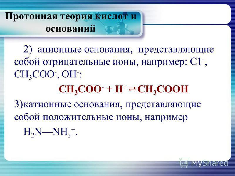 Протонная теория кислот и оснований 2)анионные основания, представляющие собой отрицательные ионы, например: С1 -, СН 3 СОО -, ОН - : СН 3 СОО - + Н + СН 3 СООН 3)катионные основания, представляющие собой положительные ионы, например H 2 NNH 3 +.