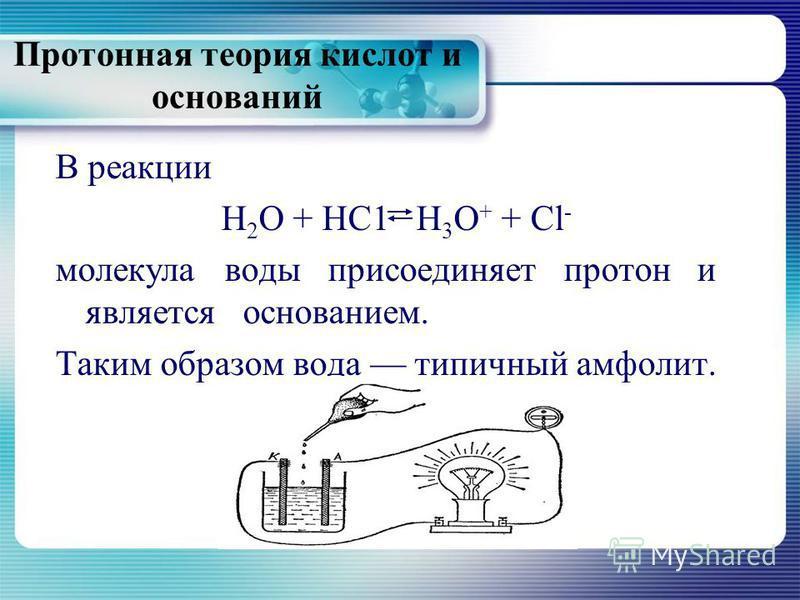 Протонная теория кислот и оснований В реакции Н 2 О + НС1 Н 3 О + + Сl - молекула воды присоединяет протон и является основанием. Таким образом вода типичный амфолит.