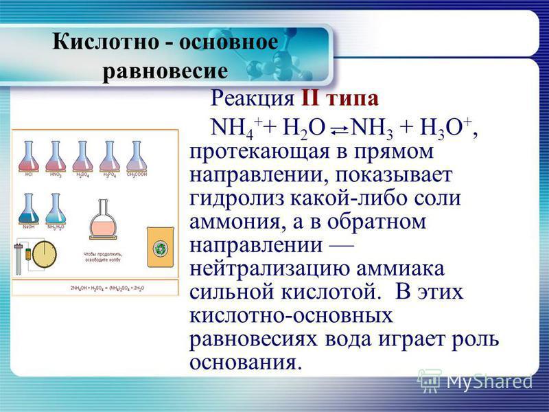 Кислотно - основное равновесие Реакция II типа NН 4 + + Н 2 О NH 3 + H 3 O +, протекающая в прямом направлении, показывает гидролиз какой-либо соли аммония, а в обратном направлении нейтрализацию аммиака сильной кислотой. В этих кислотно-основных рав