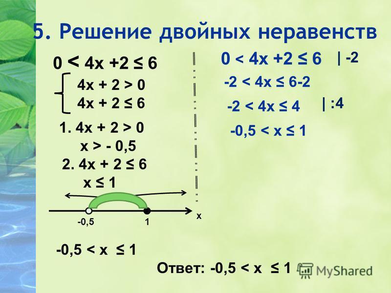 5. Решение двойных неравенств 0 < 4 х +2 6 1. 4 х + 2 > 0 х > - 0,5 4 х + 2 > 0 4 х + 2 6 2. 4 х + 2 6 х 1 х -0,51 -0,5 < х 1 0 < 4 х +2 6 -2 < 4 х 6-2 -2 < 4 х 4 -0,5 < х 1 | -2 | :4 Ответ: -0,5 < х 1