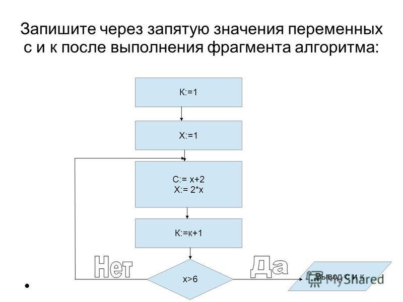 Запишите через запятую значения переменных с и к после выполнения фрагмента алгоритма: К:=1 Х:=1 С:= х+2 Х:= 2*х К:=к+1 х>6 Вывод с и к