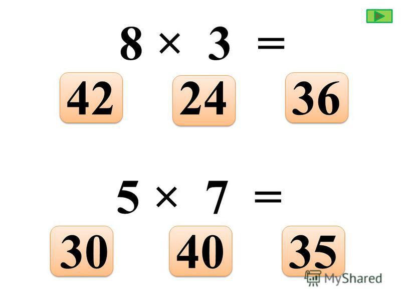 2 × 8 = 4 × 6 = 15 1618 24 2025