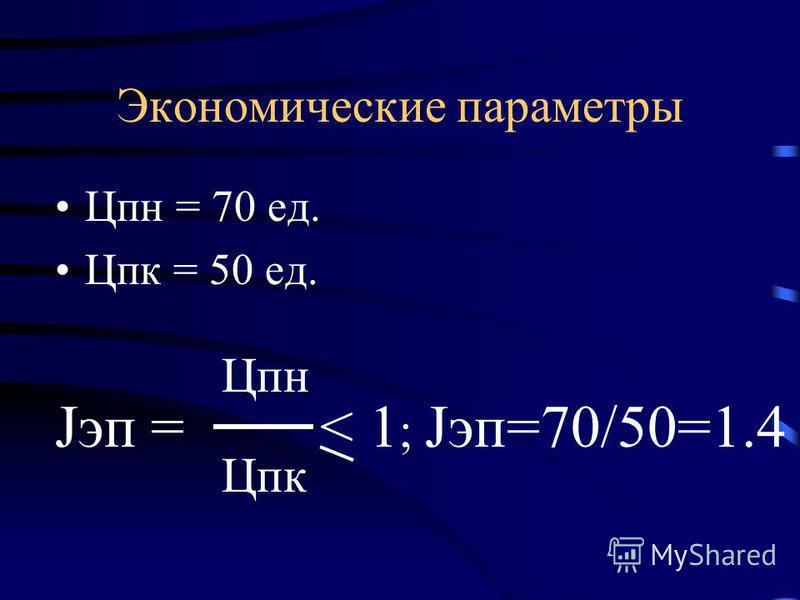 Экономические параметры Цпн = 70 ед. Цпк = 50 ед. Jэп = < 1 ; Jэп=70/50=1.4 Цпн Цпк