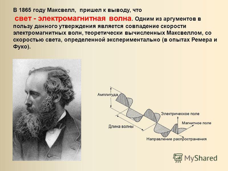 В 1865 году Максвелл, пришел к выводу, что свет - электромагнитная волна. Одним из аргументов в пользу данного утверждения является совпадение скорости электромагнитных волн, теоретически вычисленных Максвеллом, со скоростью света, определенной экспе