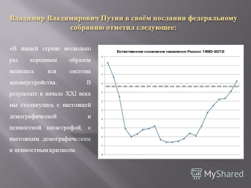 Владимир Владимирович Путин в своём послании федеральному собранию отметил следующее : « В нашей стране несколько раз коренным образом менялась вся система жизнеустройства. В результате в начале XXI века мы столкнулись с настоящей демографической и ц