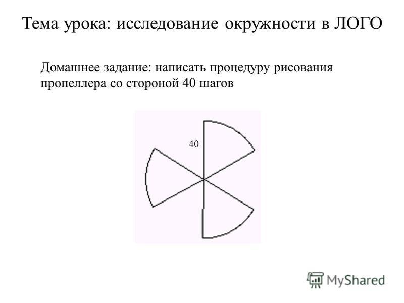 Домашнее задание: написать процедуру рисования пропеллера со стороной 40 шагов 40 Тема урока: исследование окружности в ЛОГО