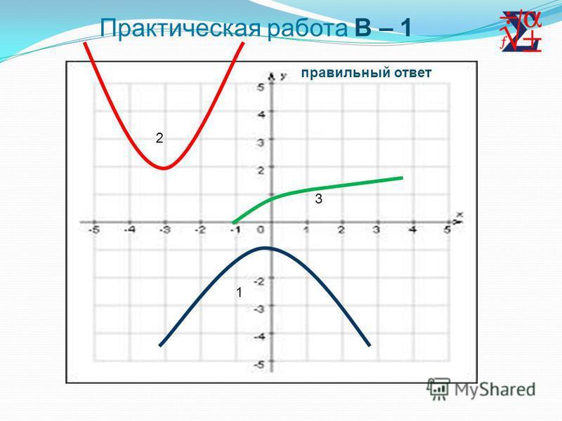 1 2 3 Практическая работа В – 1 правильный ответ