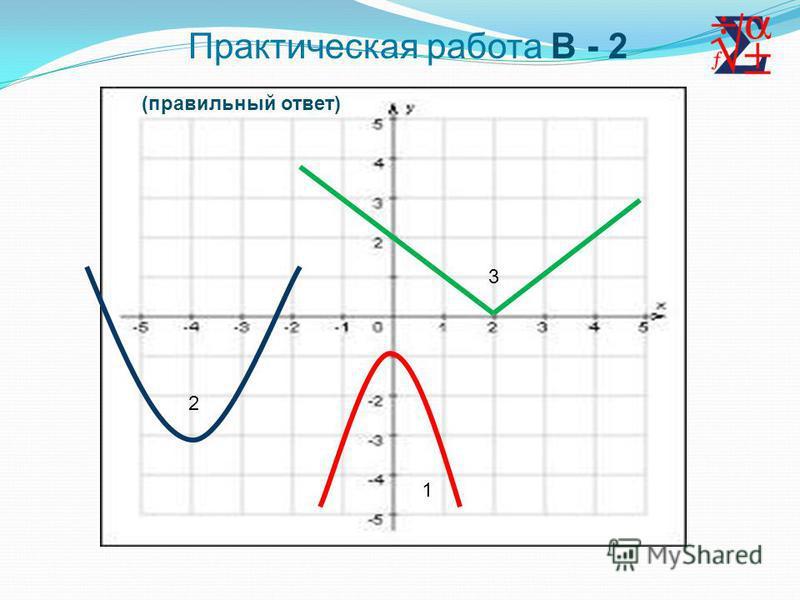1 2 3 Практическая работа В - 2 (правильный ответ)