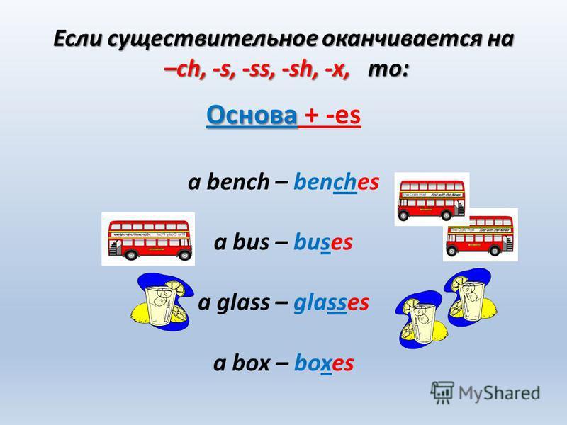 Если существительное оканчивается на –ch, -s, -ss, -sh, -x, то: Основа Основа + -es a bench – benches a bus – buses a glass – glasses a box – boxes