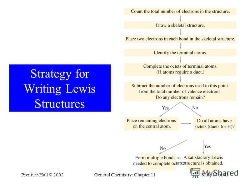 Prentice-Hall © 2002General Chemistry: Chapter 11Slide 17 of 43 Strategy for Writing Lewis Structures