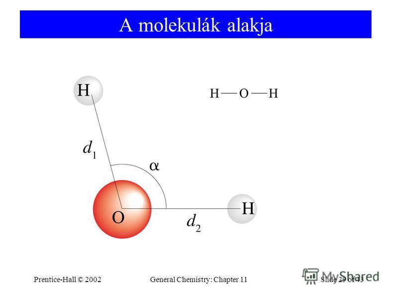 Prentice-Hall © 2002General Chemistry: Chapter 11Slide 29 of 43 A molekulák alakja H O H
