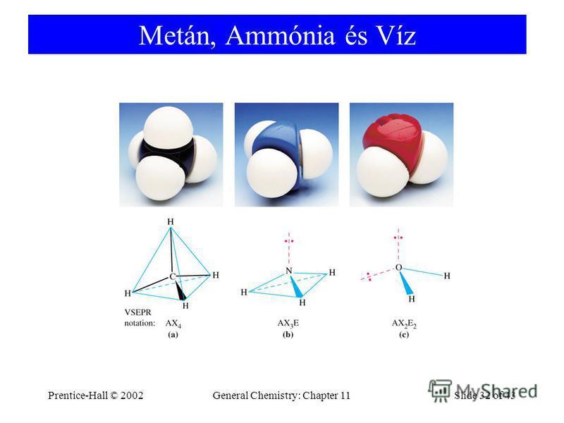 Prentice-Hall © 2002General Chemistry: Chapter 11Slide 32 of 43 Metán, Ammónia és Víz