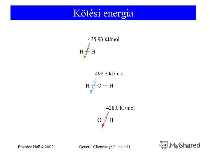 Prentice-Hall © 2002General Chemistry: Chapter 11Slide 39 of 43 Kötési energia
