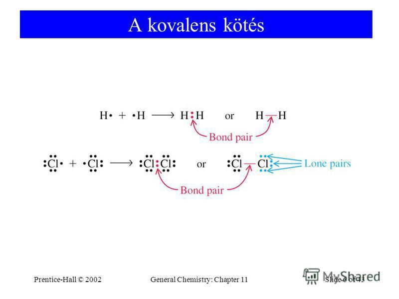 Prentice-Hall © 2002General Chemistry: Chapter 11Slide 6 of 43 A kovalens kötés