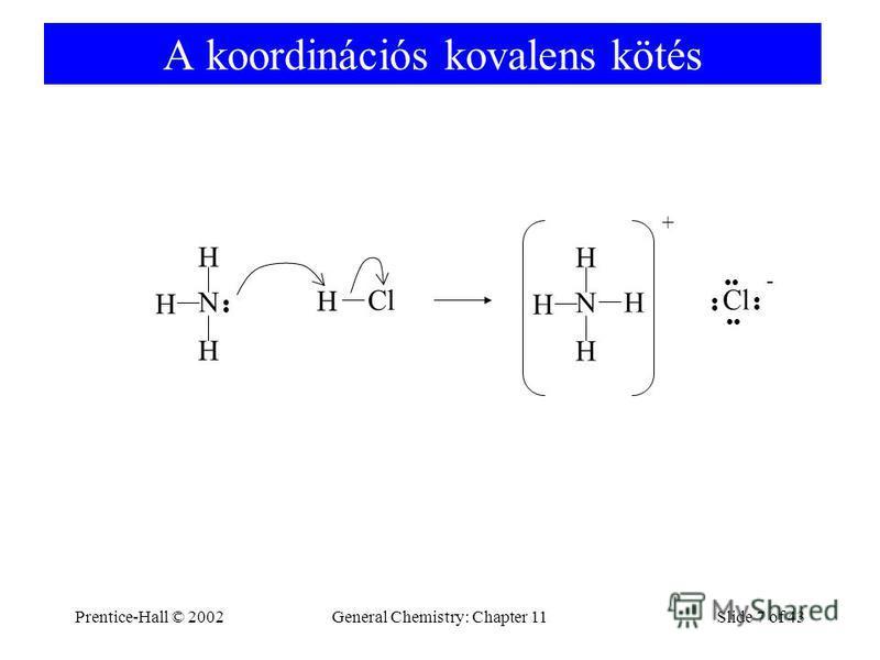 Prentice-Hall © 2002General Chemistry: Chapter 11Slide 7 of 43 A koordinációs kovalens kötés H N H H H N H H H H + Cl Cl -