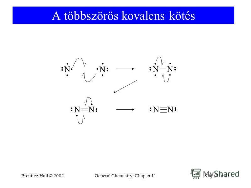 Prentice-Hall © 2002General Chemistry: Chapter 11Slide 9 of 43 A többszörös kovalens kötés N N N N N N N N