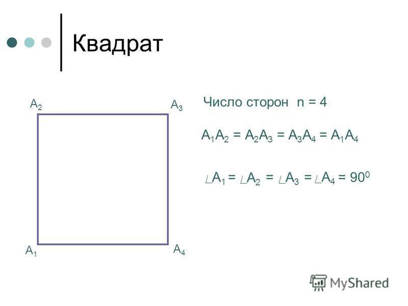 Квадрат А1А1 А2А2 А3А3 А 1 А 2 = А 2 А 3 = А 3 А 4 = А 1 А 4 Число сторон n = 4 А4А4 = = = = 90 0 А1А1 А2А2 А3А3 А4А4