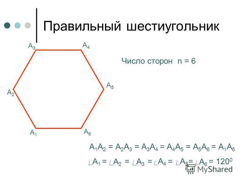 Правильный шестиугольник А1А1 А2А2 А3А3 А 1 А 2 = А 2 А 3 = А 3 А 4 = А 4 А 5 = А 5 А 6 = А 1 А 6 Число сторон n = 6 А4А4 А5А5 А6А6 = = = = = = 120 0 А1А1 А2А2 А3А3 А4А4 А5А5 А6А6