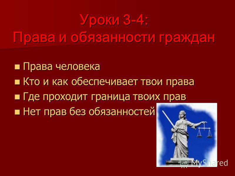 Уроки 3-4: Права и обязанности граждан Права человека Права человека Кто и как обеспечивает твои права Кто и как обеспечивает твои права Где проходит граница твоих прав Где проходит граница твоих прав Нет прав без обязанностей Нет прав без обязанност