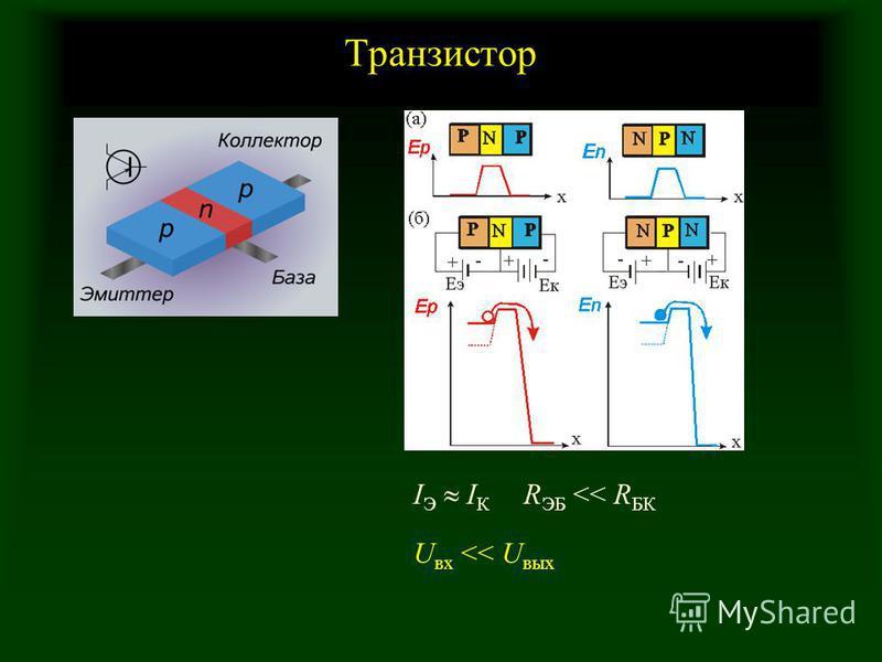 Транзистор I Э I К R ЭБ << R БК U вх << U вых