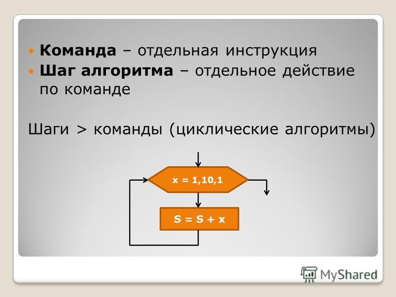 Команда – отдельная инструкция Шаг алгоритма – отдельное действие по команде Шаги > команды (циклические алгоритмы) 10 х = 1,10,1 S = S + х