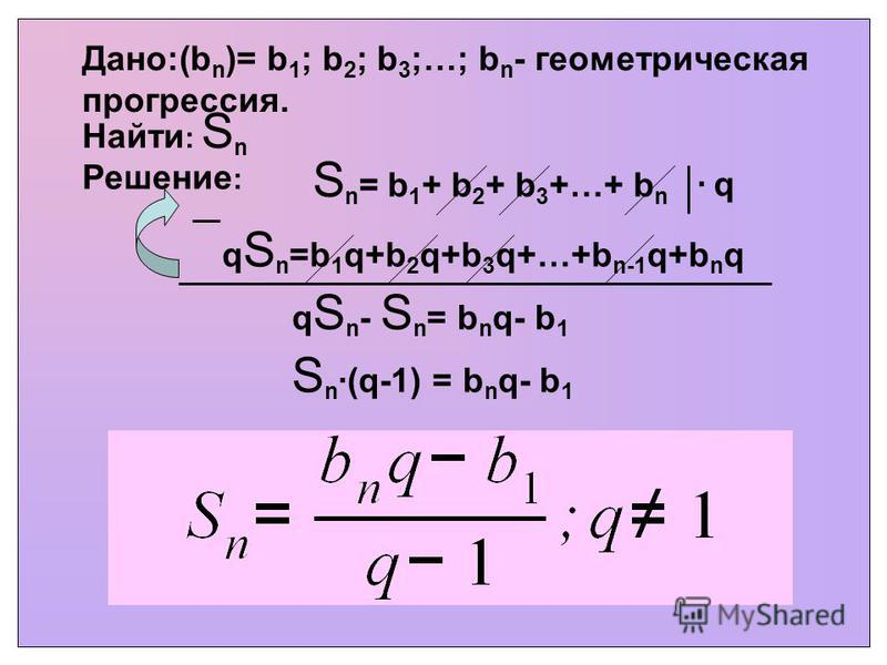 Дано:(b n )= b 1 ; b 2 ; b 3 ;…; b n - геометрическая прогрессия. S n = b 1 + b 2 + b 3 +…+ b n q S n =b 1 q+b 2 q+b 3 q+…+b n-1 q+b n q · q· q q S n - S n = b n q- b 1 S n ·(q-1) = b n q- b 1 Найти : S n Решение :
