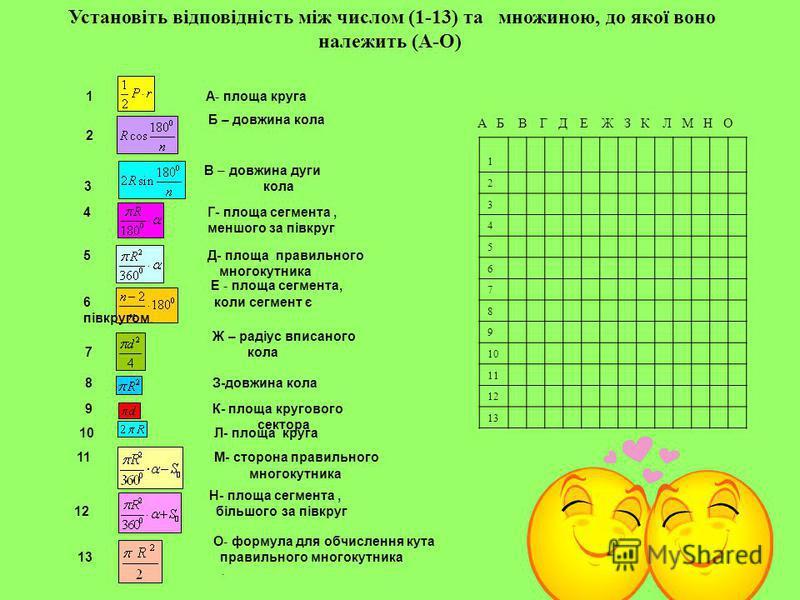 Установіть відповідність між числом (1-13) та множиною, до якої воно належить (А-О) 1 А- площа круга 1 2 3 4 5 6 7 8 9 10 11 12 13 Б – довжина кола 2 В – довжина дуги 3 кола 4 Г- площа сегмента, меншого за півкруг 5 Д- площа правильного многокутника
