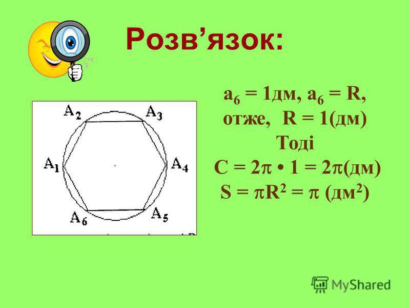 Розвязок: а 6 = 1дм, а 6 = R, отже, R = 1(дм) Тоді С = 2 1 = 2 (дм) S = R 2 = (дм 2 )