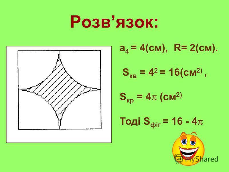 Розвязок: а 4 = 4(см), R= 2(см). S кв = 4 2 = 16(см 2), S кр = 4 (см 2) Тоді S фіг = 16 - 4